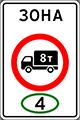 Зона с ограничением экологического класса грузовых автомобилей